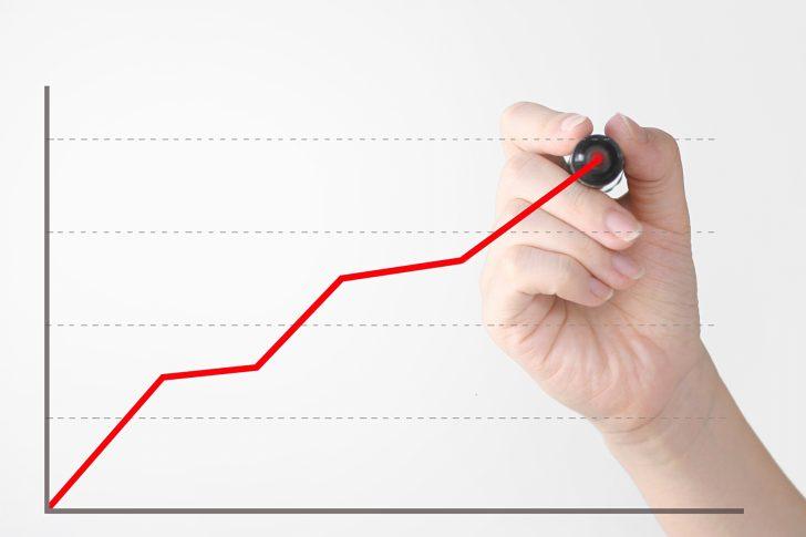 上昇を続ける有効求人倍率