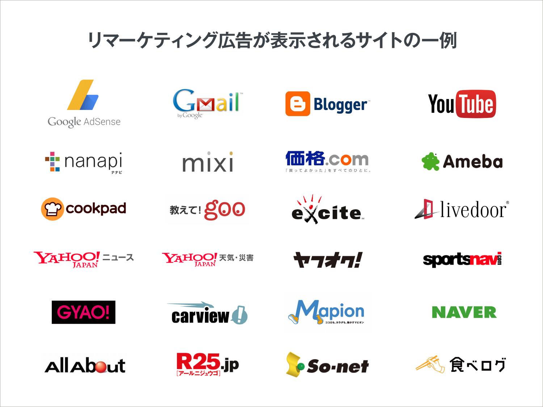 リマーケティング広告が表示されるサイトの一例