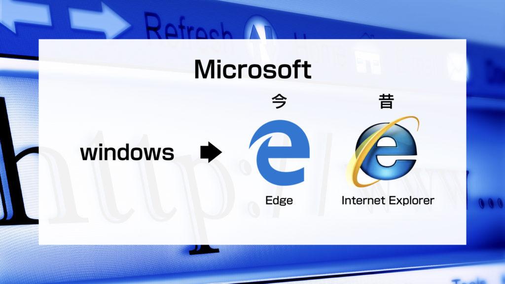 マイクロソフトのブラウザ
